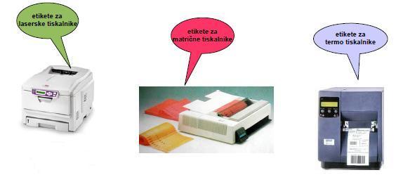 etikete za tiskalnike